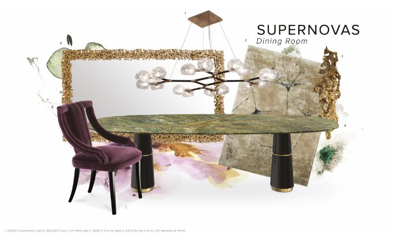 The Supernova Dining Room - A Bright and Powerful Decor the supernova dining room The Supernova Dining Room – A Bright and Powerful Decor Dining Room Moodboard